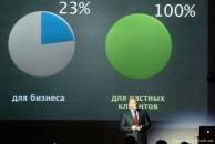 ПриватБанк продемонстрировал свои новые продукты и услуги