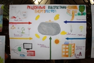 У 34-й школі учням розповіли про застосування енергозберігаючих технологій