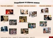 Народний ТОП улюблених фільмів українців