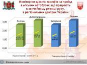 З 1 серпня у Вінниці дорожчає проїзд у громадському транспорті