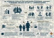 Як членам сім'ї військовослужбовця отримати допомогу в місцевих органах влади та самоврядування?