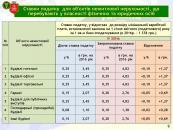 У Вінниці буде змінено ставки податку на нерухоме майно, відмінне від земельної ділянки