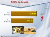 У минулому році доходи до бюджету Вінниці зросли на 25%, в тому числі за рахунок бюджетної децентралізації