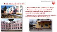 Сергій Моргунов підбив підсумки перших ста днів каденції новообраної міської влади