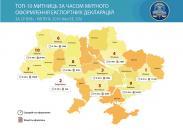 Вінницька митниця увійшла в ТОП-10 митниць України за часом митного оформлення експортних декларацій