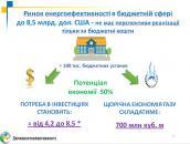 У Вінниці керівників бюджетних установ навчали, як впроваджувати заходи з енергозбереження