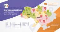 Вінниця знову перемогла у рейтингу міст