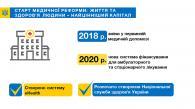 Прем'єр Володимир Гройсман відзвітував за рік роботи