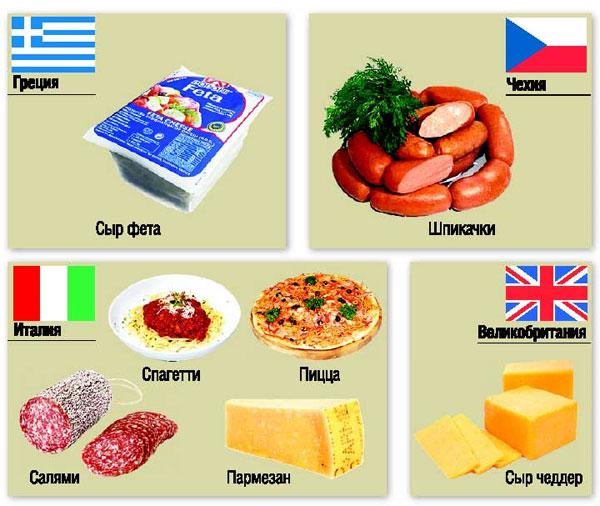 Запатентованные в Евросоюзе названия продуктов