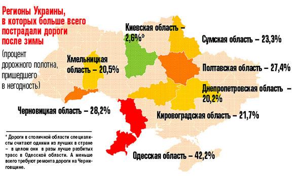 Карта украинского бездорожья