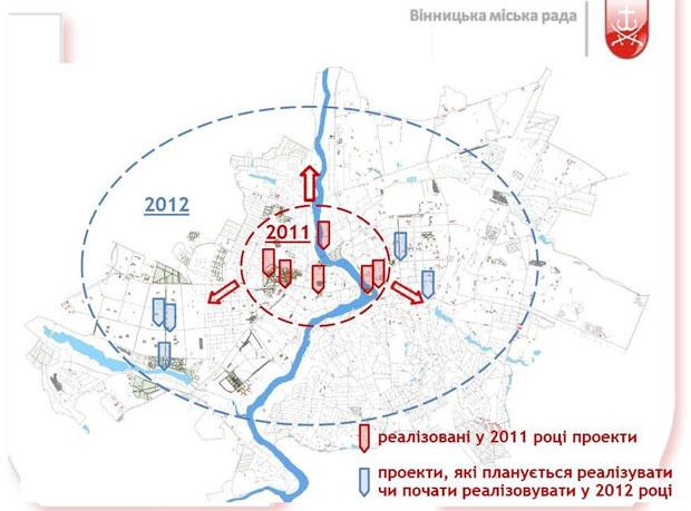 Проекти, які планується реалізувати у 2012 році
