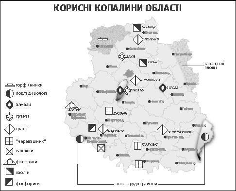 Корисні копалини Вінницької області