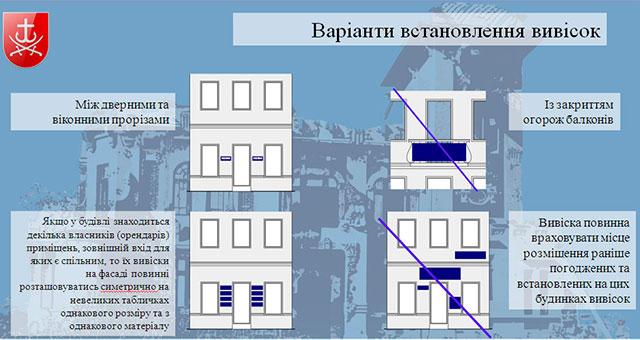 У Вінниці впорядковуватимуть вивіски на фасадах будівель