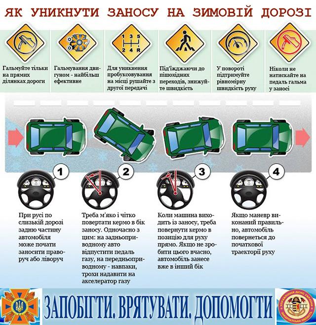 Рятувальники нагадують про те, як слід уникнути травм та заносів на дорозі під час ожеледиці