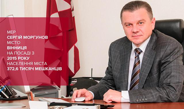 Розпочато онлайн-голосування за кращого мера-інноватора України