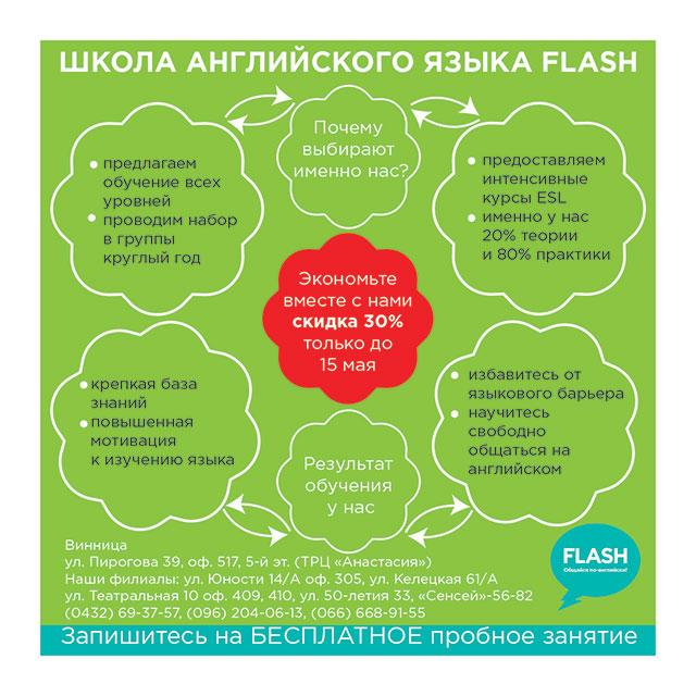 Антикризисные скидки от Школы английского языка Flash для взрослых!