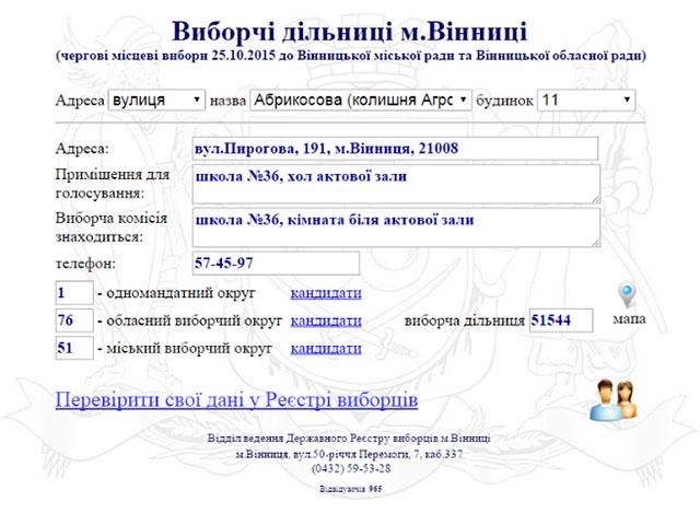 Мешканці територій, які цьогоріч приєднані до Вінниці, можуть дізнатись місце свого голосування на сайті міської ради