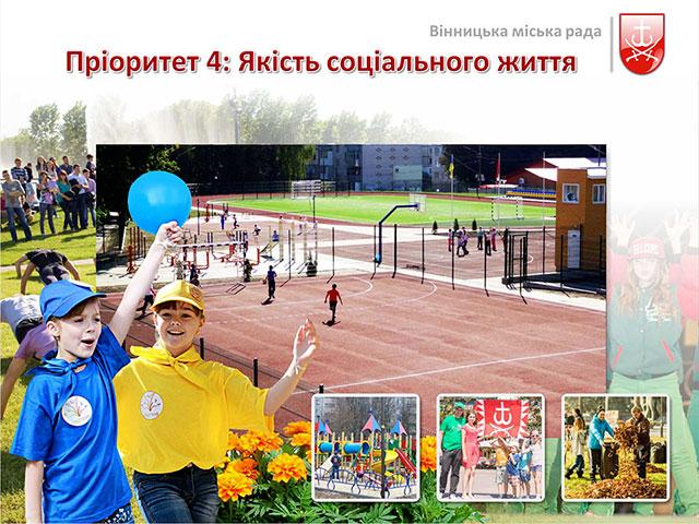 В 2015-му у Вінниці планують створити 1350 робочих місць, відкрити ще один садок та почати реконструкцію проспекту Космонавтів