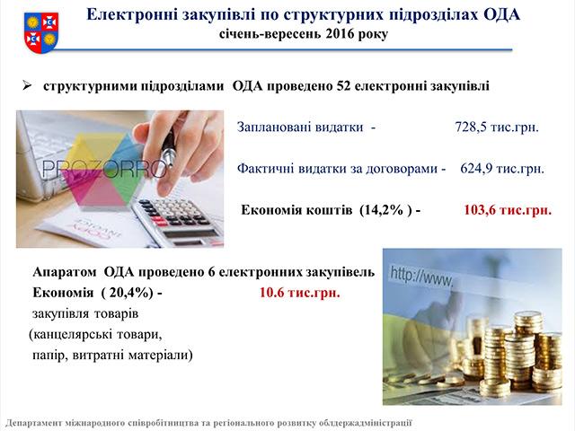 Скільки коштів вдалось зекономити завдяки системі електронних закупівель ProZorro?