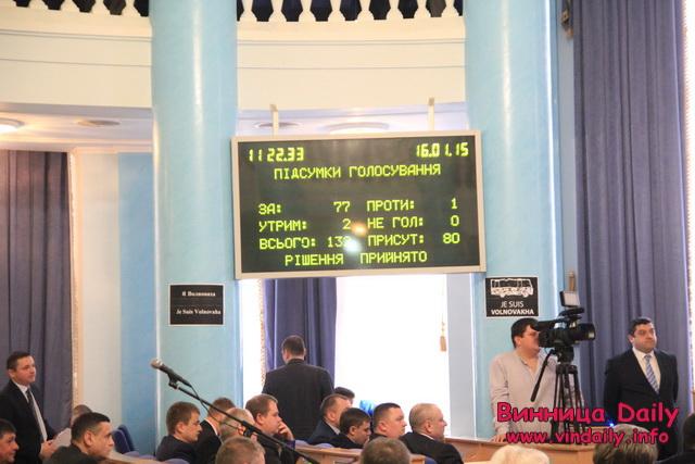 Депутати облради прийняли головний фінансовий документ області