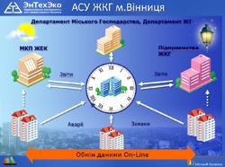 Автоматизована система управління підприємствами житлово-комунального господарства Вінниці