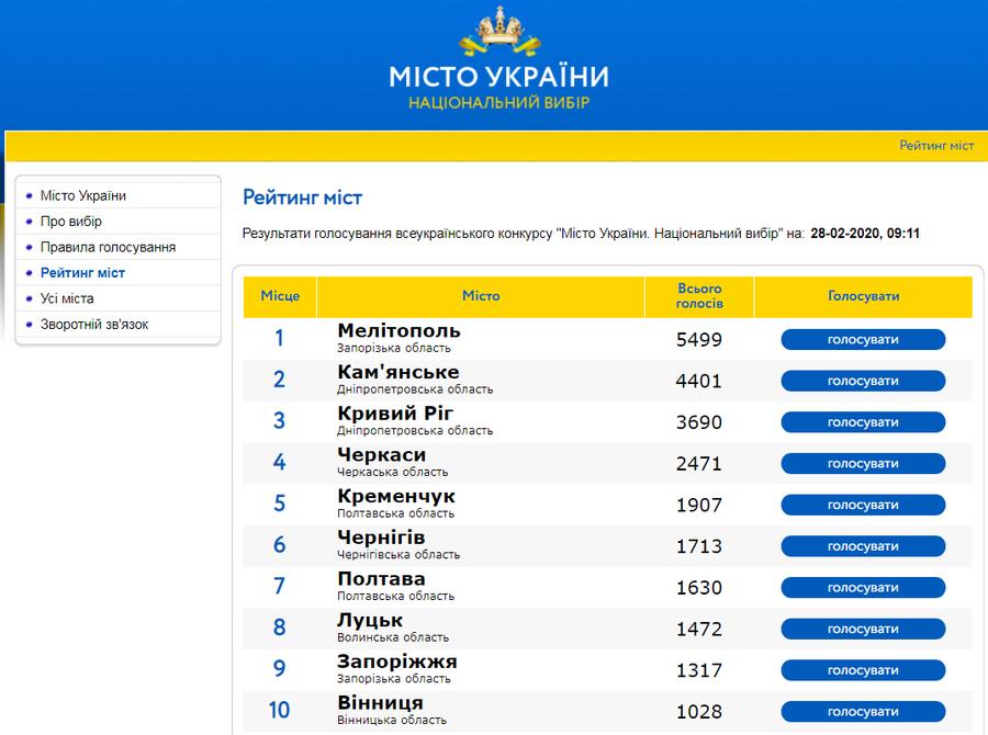 Підтримаємо Вінницю? Наше місто бере участь у Всеукраїнському конкурсі